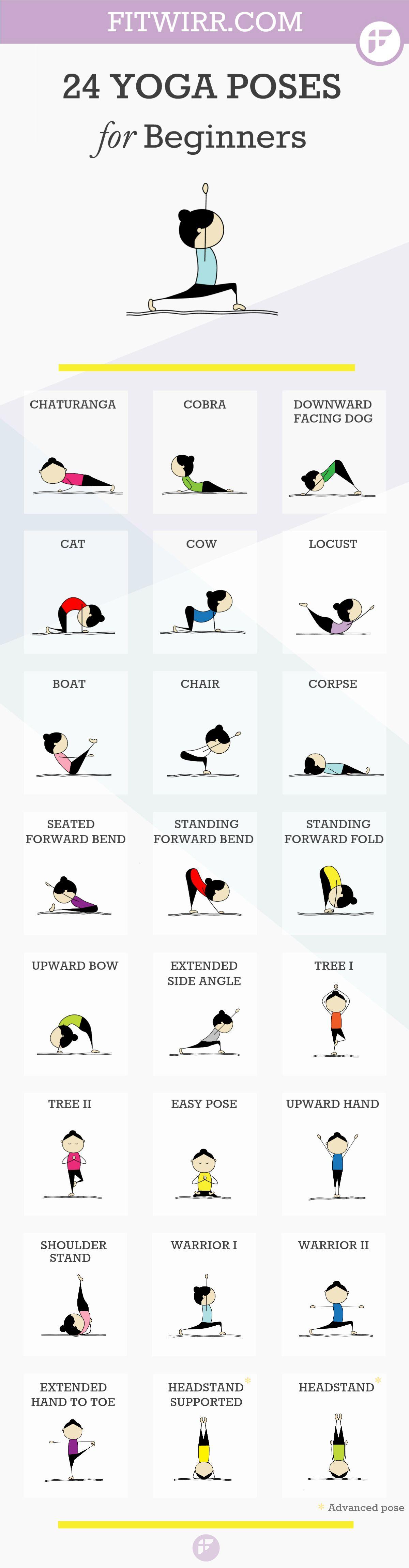 yoga principiantes fitwirr