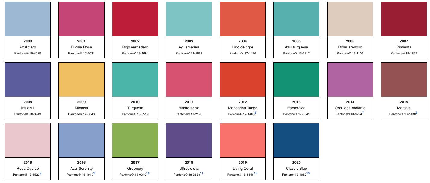 colores pantone desde año 2000