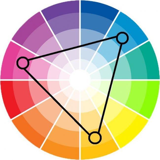rueda de color triádico cafeversatil